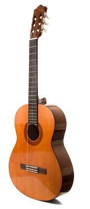 meilleures cordes de guitare classique